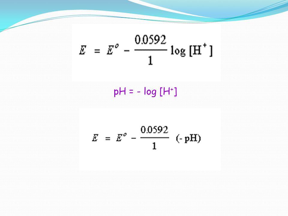 pH = - log [H+]